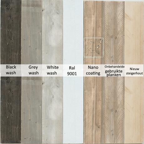 Behandeling van steigerhouten meubelen